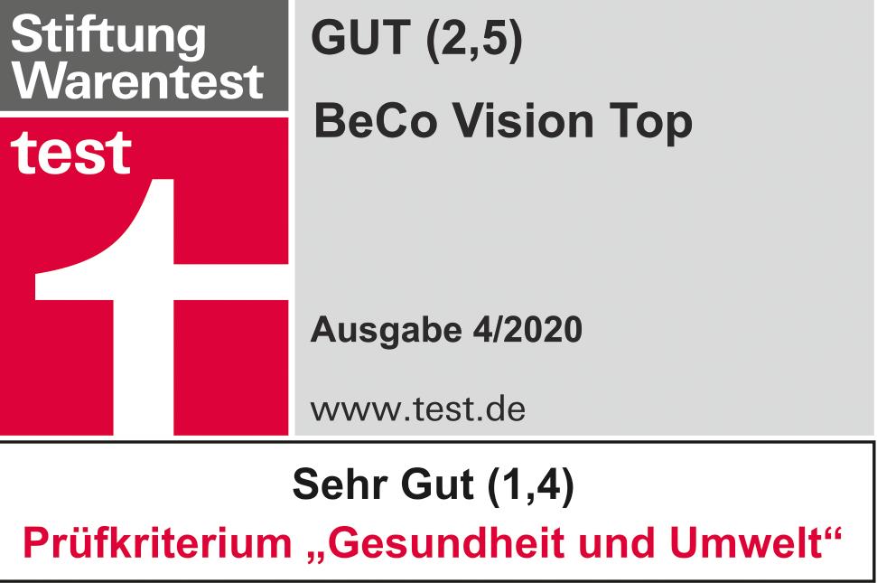 Matratzen_Stiftung_Warentest_sehr_gut