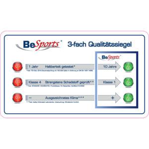 Matratze BeSports Qualitätssiegel