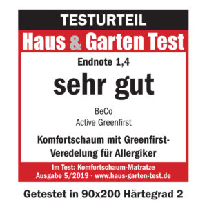 BeCo Active Greenfirst sehr gut